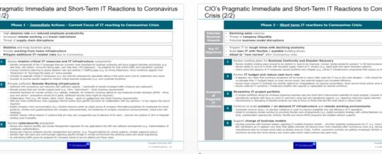 Beispiele für pragmatische IT-Massnahmen des CIO als Reaktion auf die Corona-Krise
